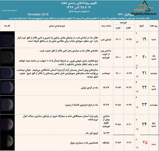 رویدادهای رصدی 19 تا 25 آبان 1397