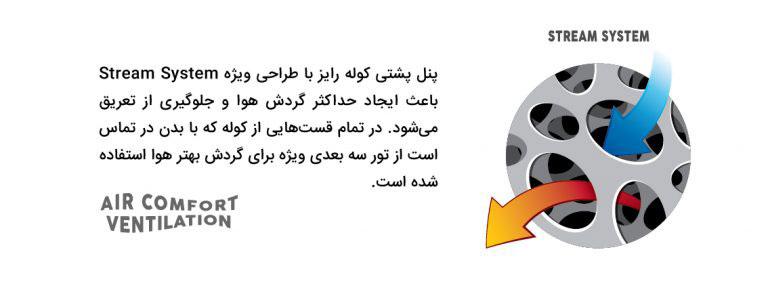 سیستم گردش هوای کوله ایرانی صخره
